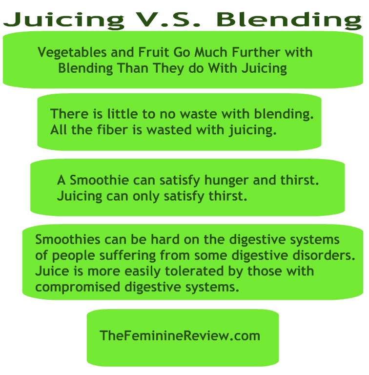 Juicing Vs Smoothie Pin Amazing Design